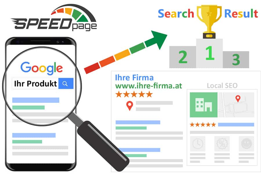SPEEDpage Website Optimierung für Top Google Ranking & local SEO